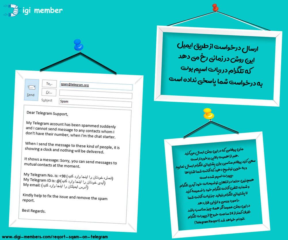 رفع ریپورت سریع تلگرام